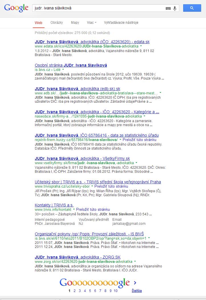 Pozície vyhľadávania v googli na JUDr. Ivana Sláviková